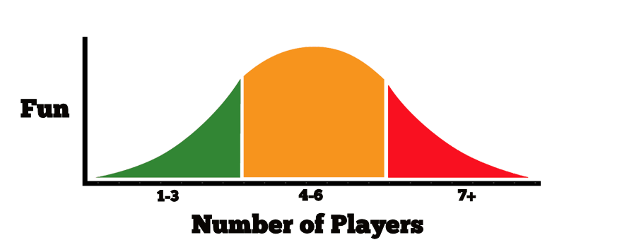 Numberofplayers_chart